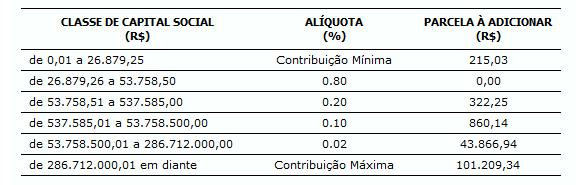 http://sindlocrs.com.br/admin/biblioteca/tabela_2017.png